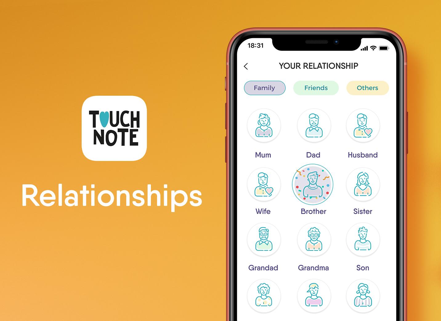 Relationship header
